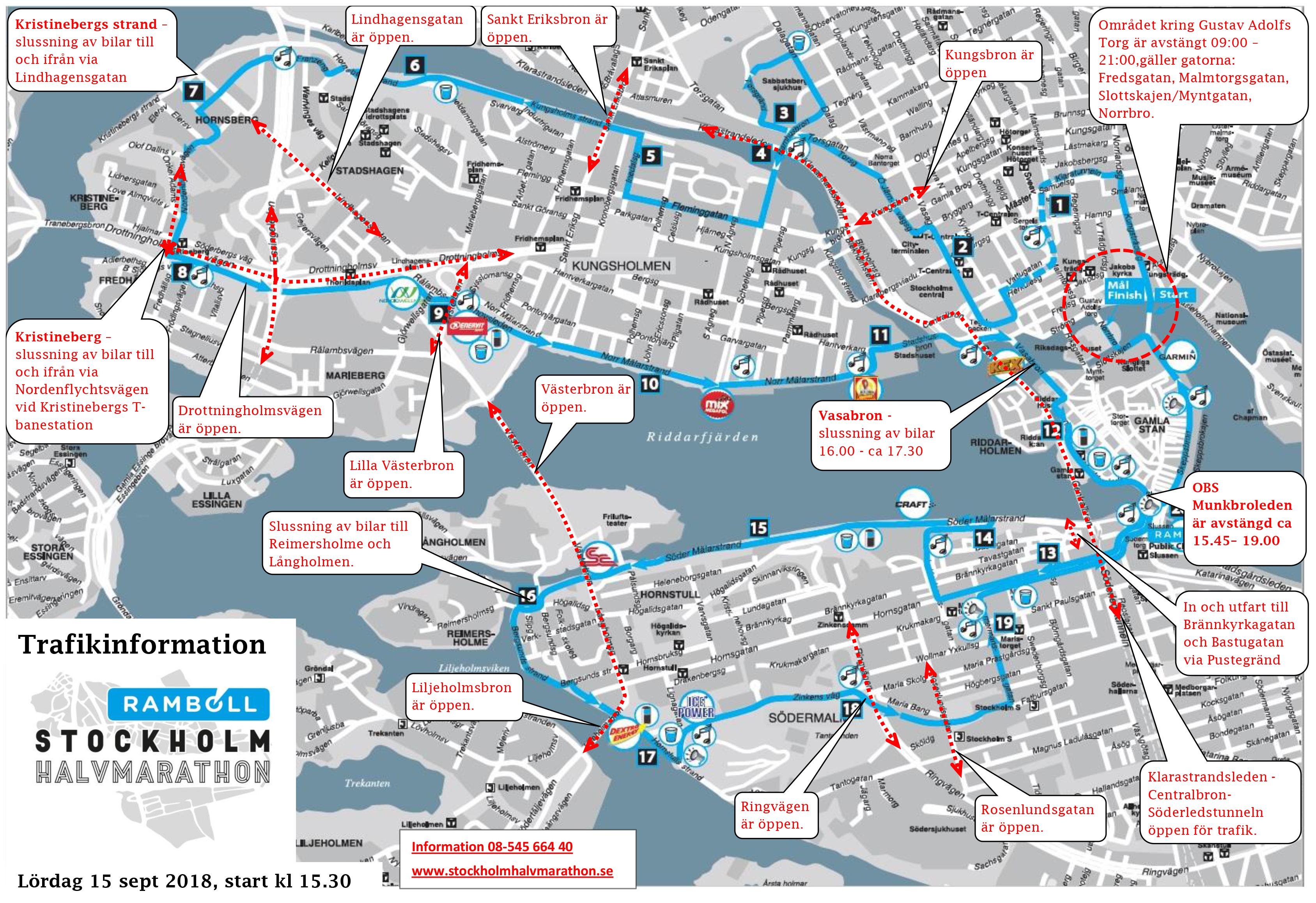 Stockholm halvmarathon resultat